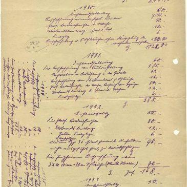 Aufstellung der Feuerwehrausgaben von 1919 bis 1935